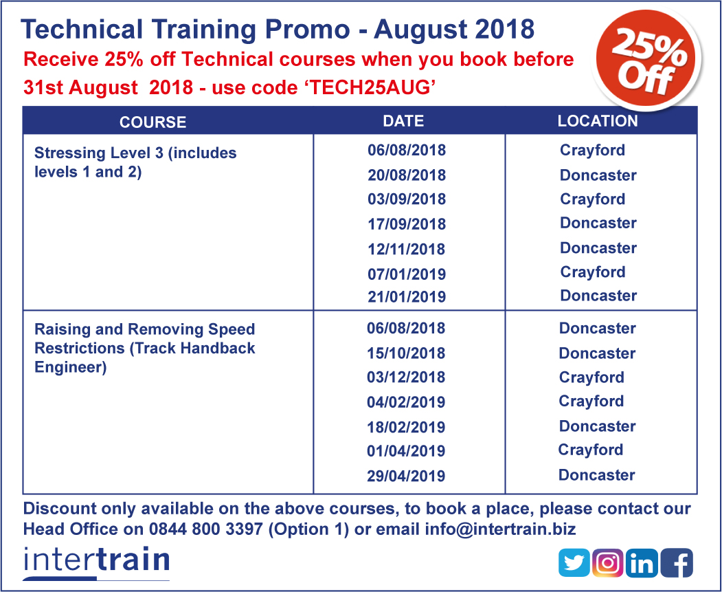 Promotional Offers  - August 2018