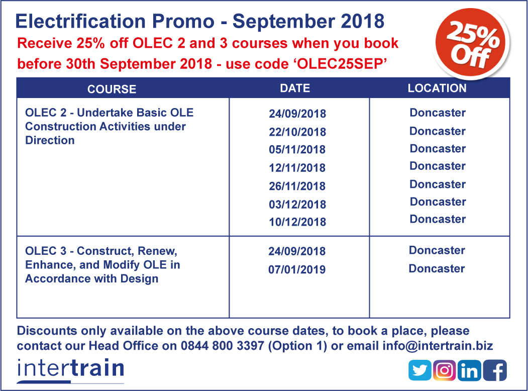 Promotional Offers  - September 2018